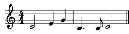 اصول آهنگسازی پاپ - ملودی